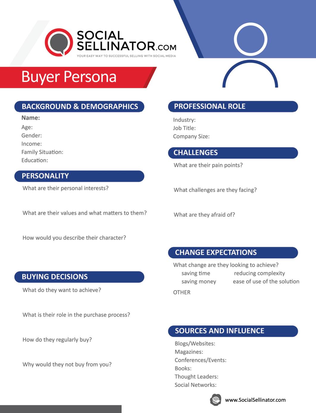 Buyer Persona Image
