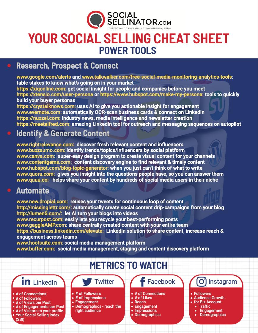 Social Media Cheat Sheet Image