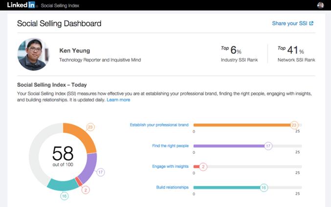 #1 Prospecting: LinkedIn Sales Navigator