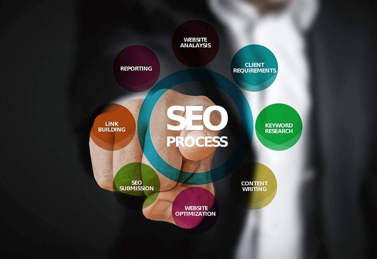 3 Differences Between SEO and SEM in Digital Marketing