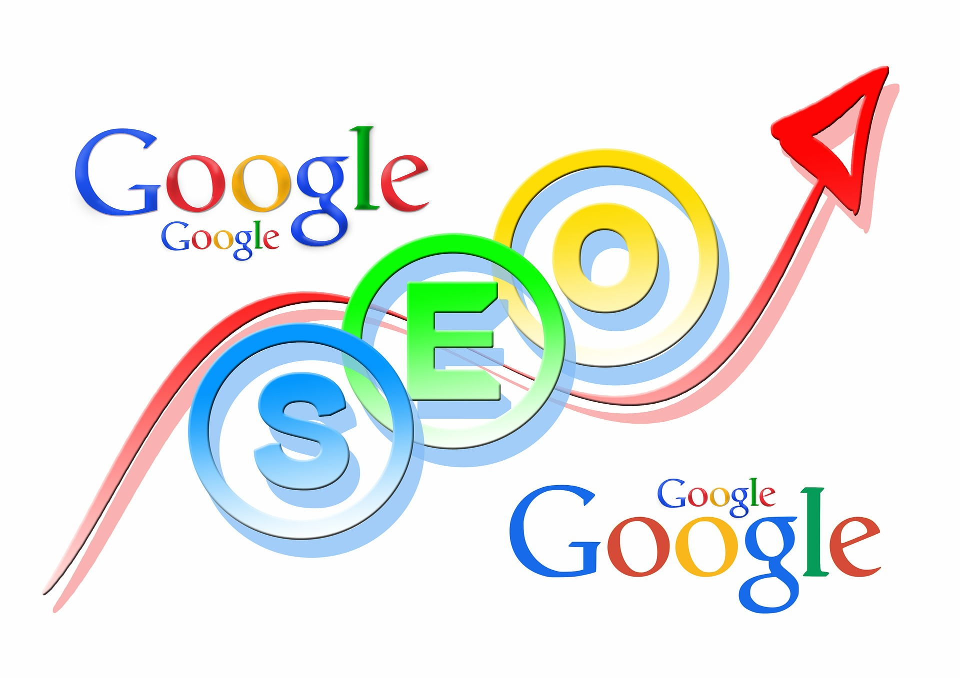 5 Reasons Why SEO is More Important Than Ever in 2021